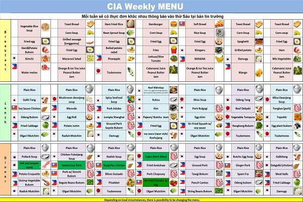 Ẩm thực tại CIA